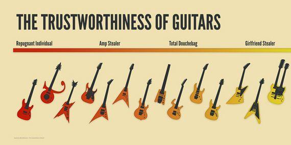 32-guitars