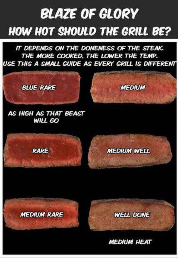 a_mans_guide_for_cooking_the_perfect_steak