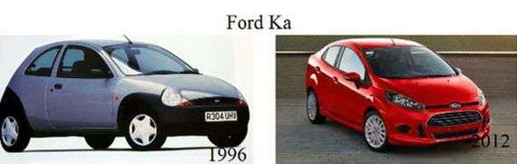 car_models_back_then_and_today