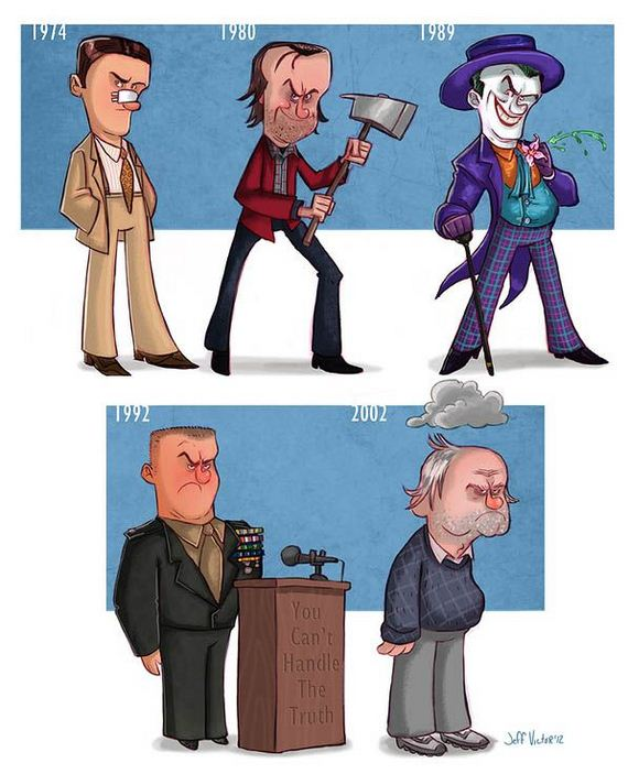 celebrity-evolution