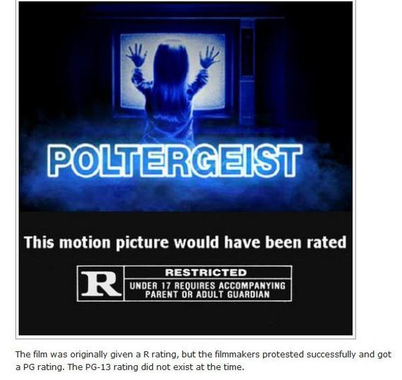 facts-about-poltergeist-movie