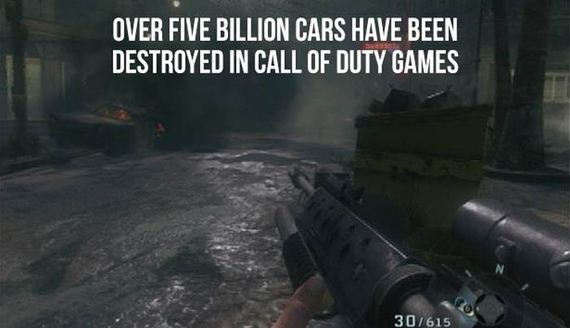 fun_facts_about_call_of_duty