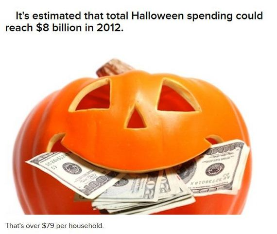 interesting-facts-about-halloween