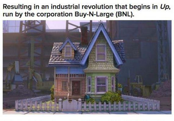 pixar-fan-theory