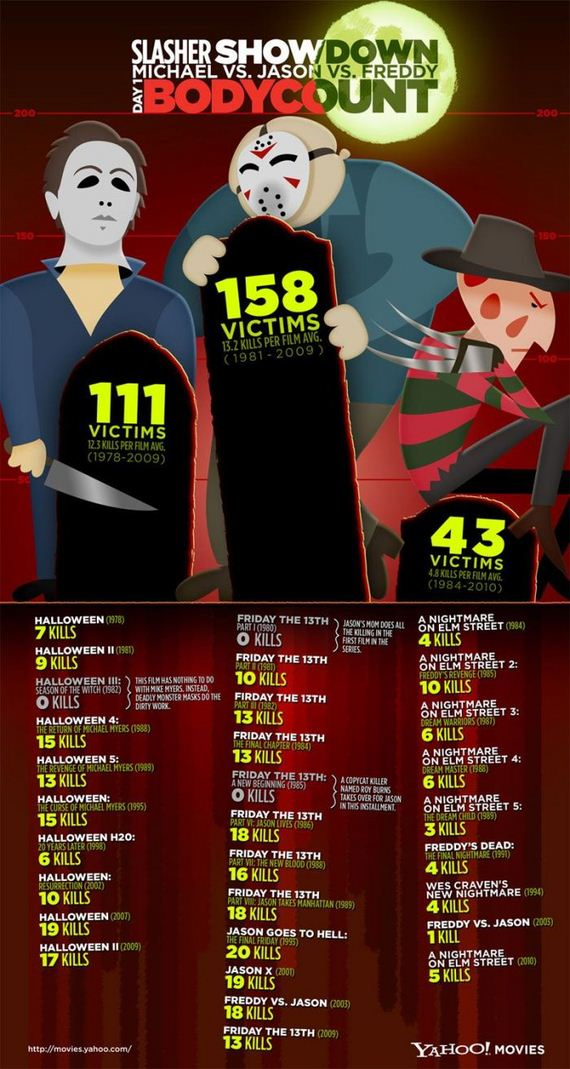 reality_tv_numbers