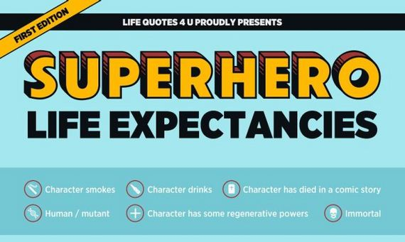 superhero_life_expectancies