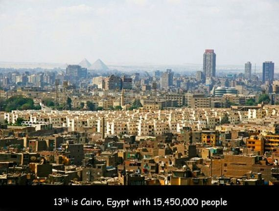 the_most_crowded_cities_in_the_world