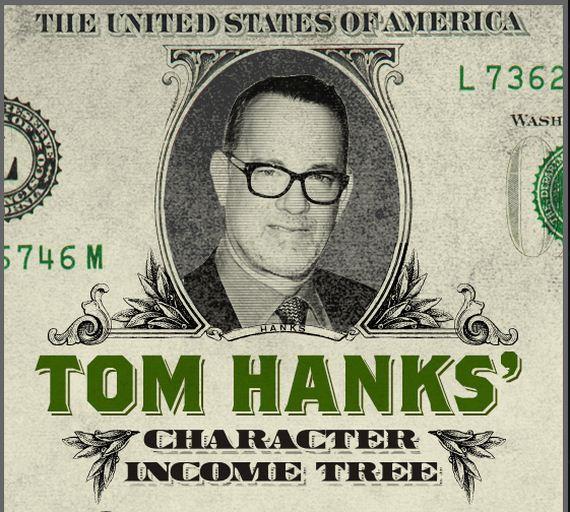 Tom-Hanks-Character-Income-Tree