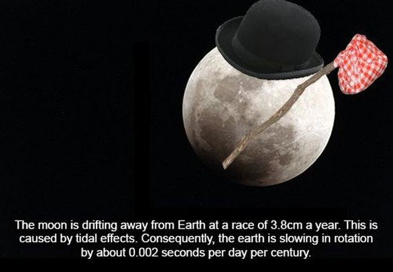 aspace_facts
