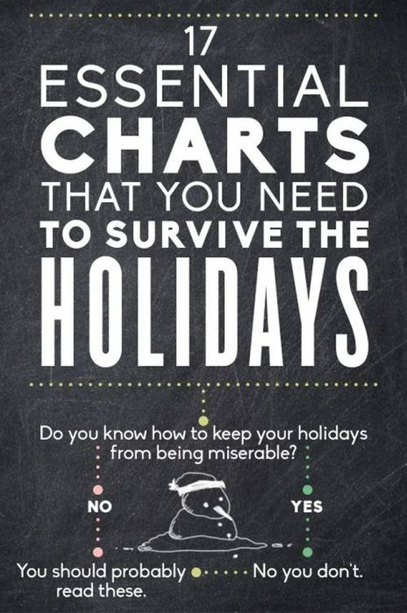 essential_charts_that_you_need_to_survive_the_holidays