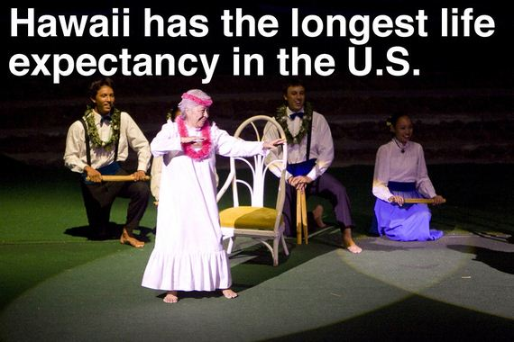 facts-you-might-hawaii