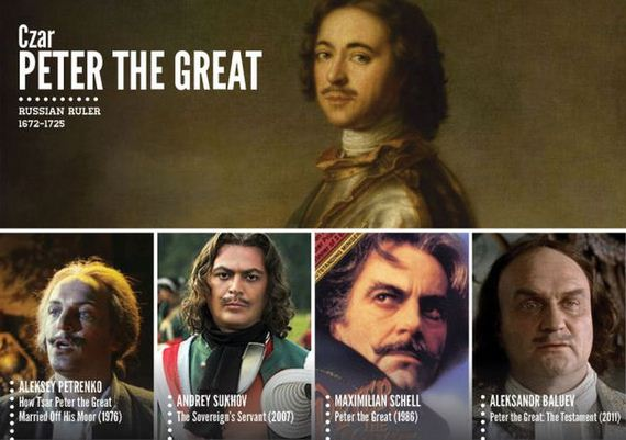 famous_historical_figures_portrayed