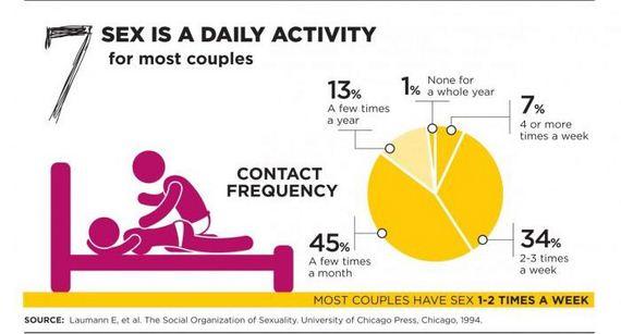 Funny Sex Myths 48