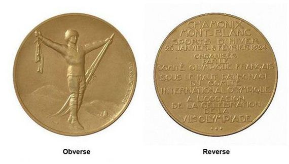 olympic_gold_medals