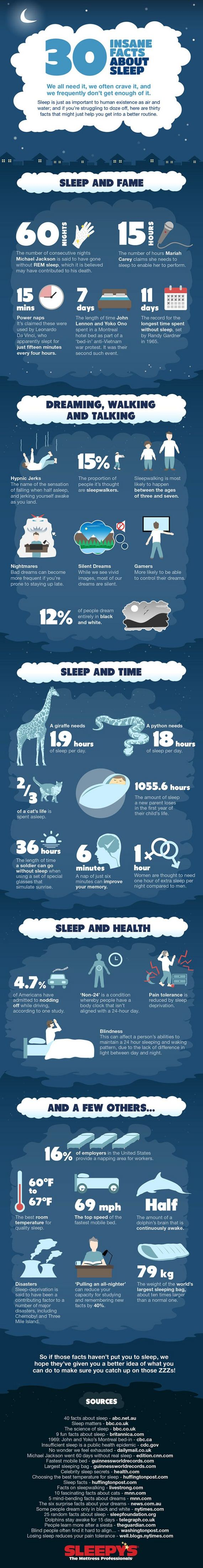 facts_about_sleep