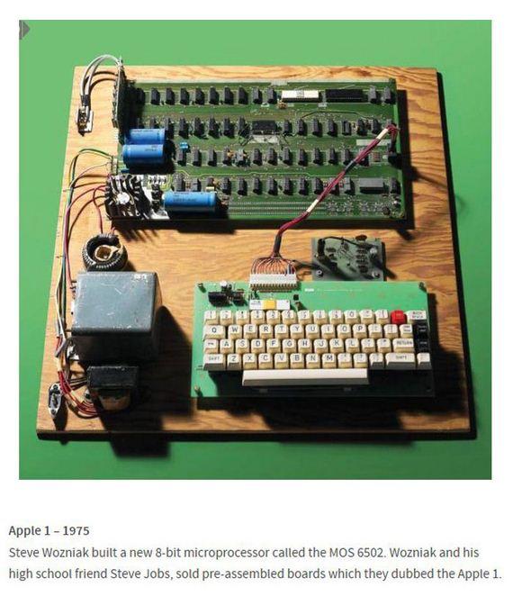 iconic_technology
