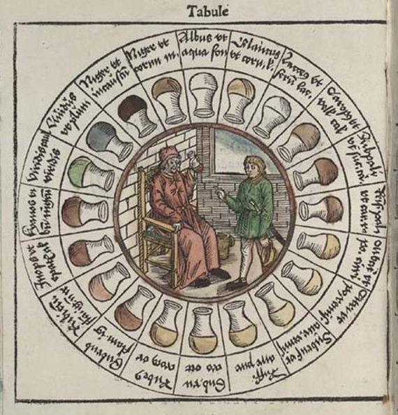 Medieval-Doctors
