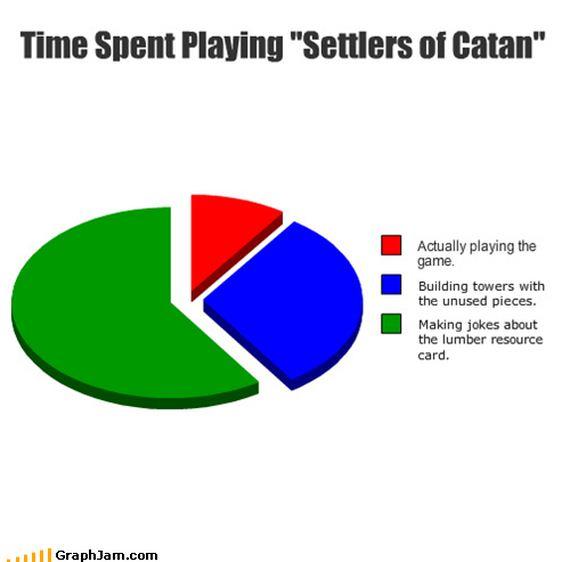 Settlers-Catan
