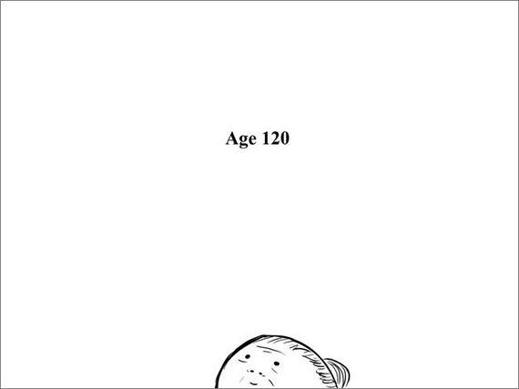 asian-aging-process