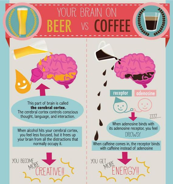 caffeine-facts