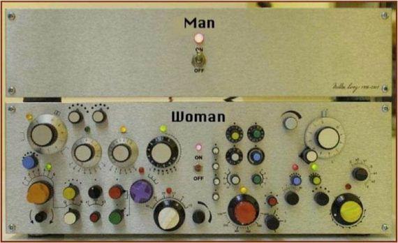 examples_of_women_logic
