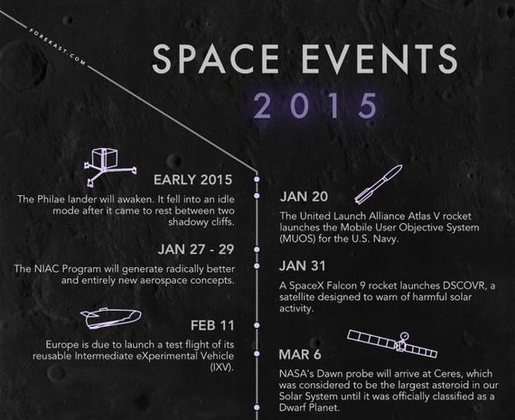 upcoming_space_events
