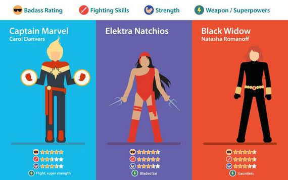 the-female-badasses-of-marvel