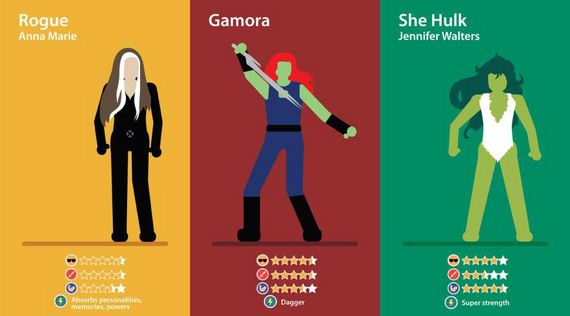 the-female-badasses-of-marvel