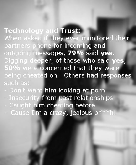 the-results-of-the-2015