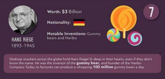 world_inventors