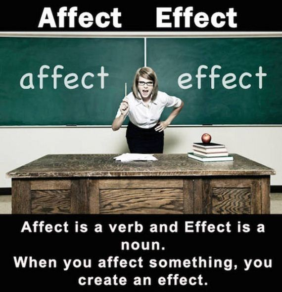 words_everyday_life