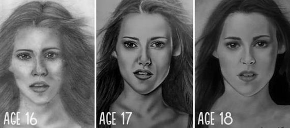 artists_age