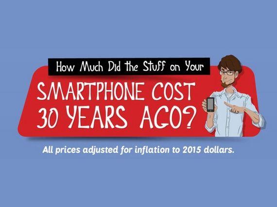 smartphone_cost_1985