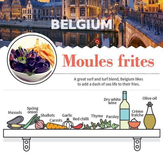 fries-from-around-the-world