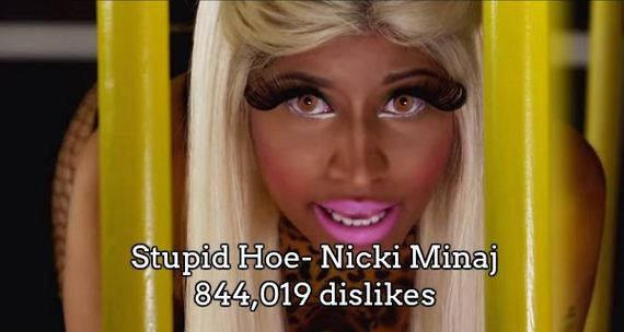 most-disliked-videos