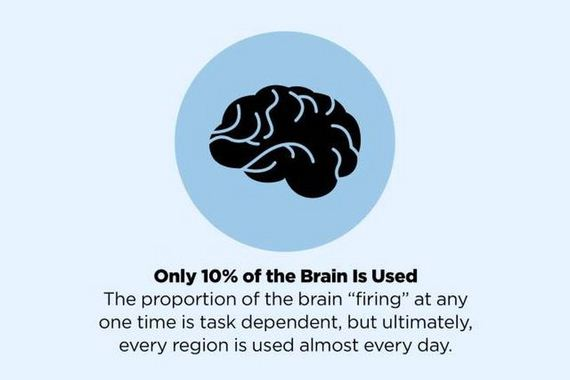 some_popular_facts