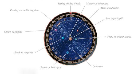 Van-Cleef-Arpels-Midnight-Planetarium