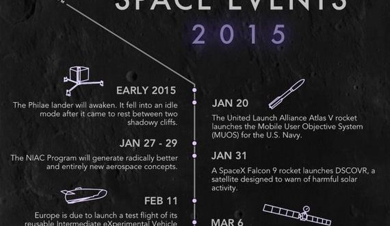 01-upcoming_space_events