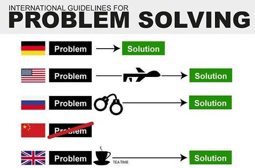 Different Countries Problem Solving Barnorama