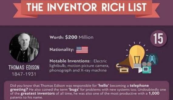 01-world_inventors