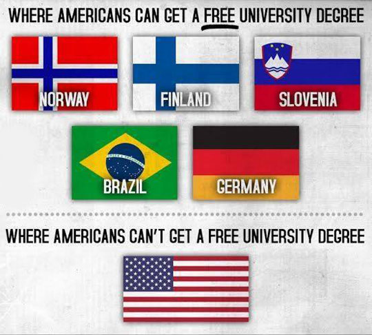 cool-free-college-countries-usa