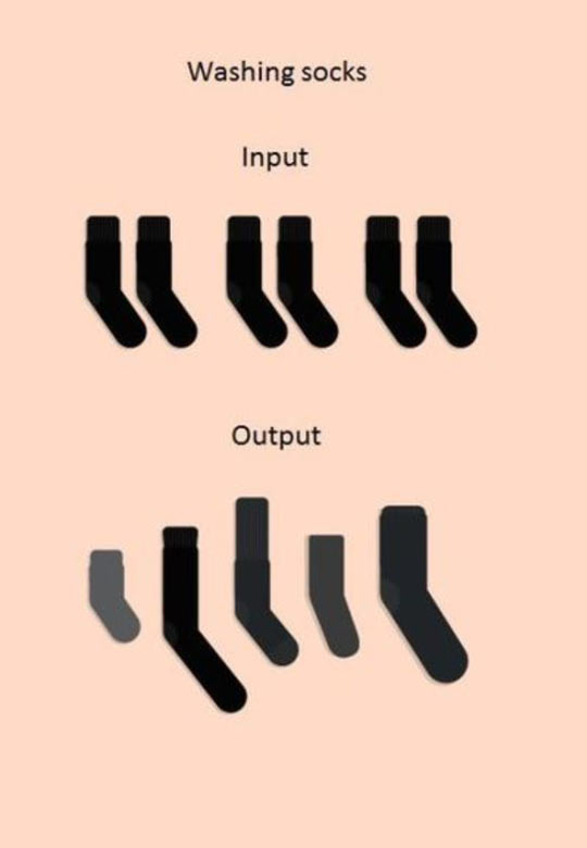 cool-washing-socks-input-output