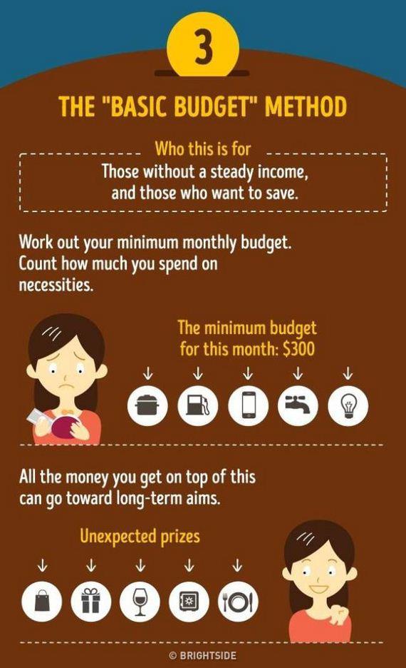 03-family_budget
