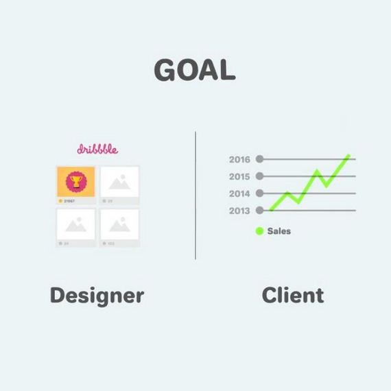 07-designers_and_clients