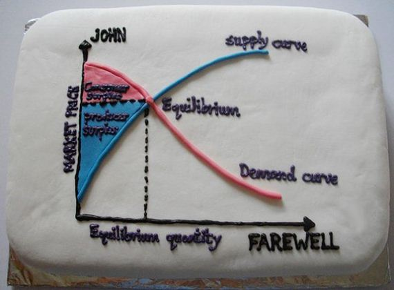 21-thoughtful-farewell-cakes