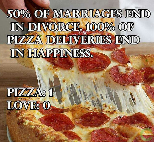cool-pizza-love-stats-happiness