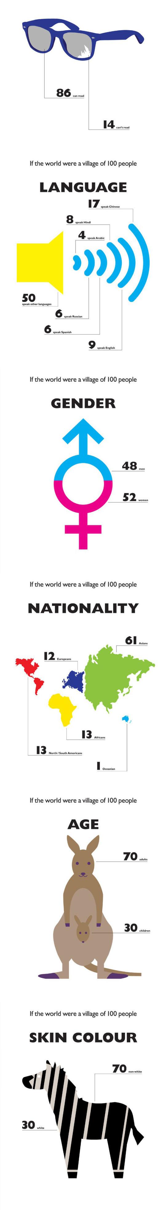 4cool-world-village-one-hundred-language