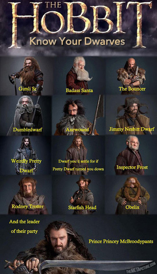 cool-the-hobbit-dwarves-names