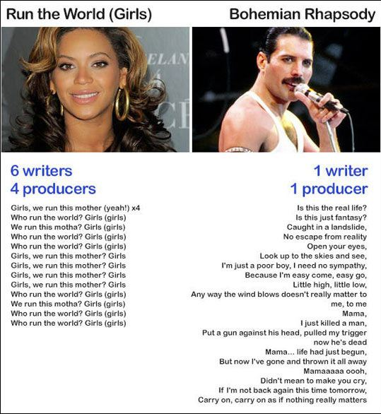 cool-lyrics-queen-vs-beyonce