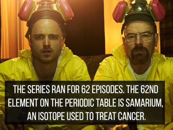 Interesting Facts about 'Breaking Bad'